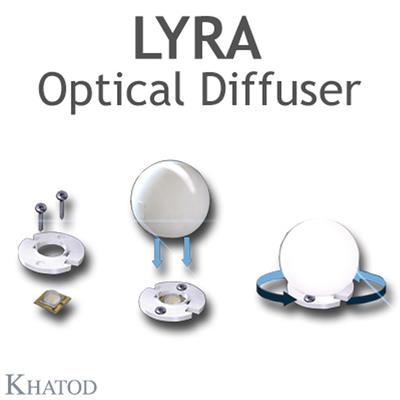 Khatod PLJT1535 Optical Systems for COB LEDs; Ultra Wide Beam